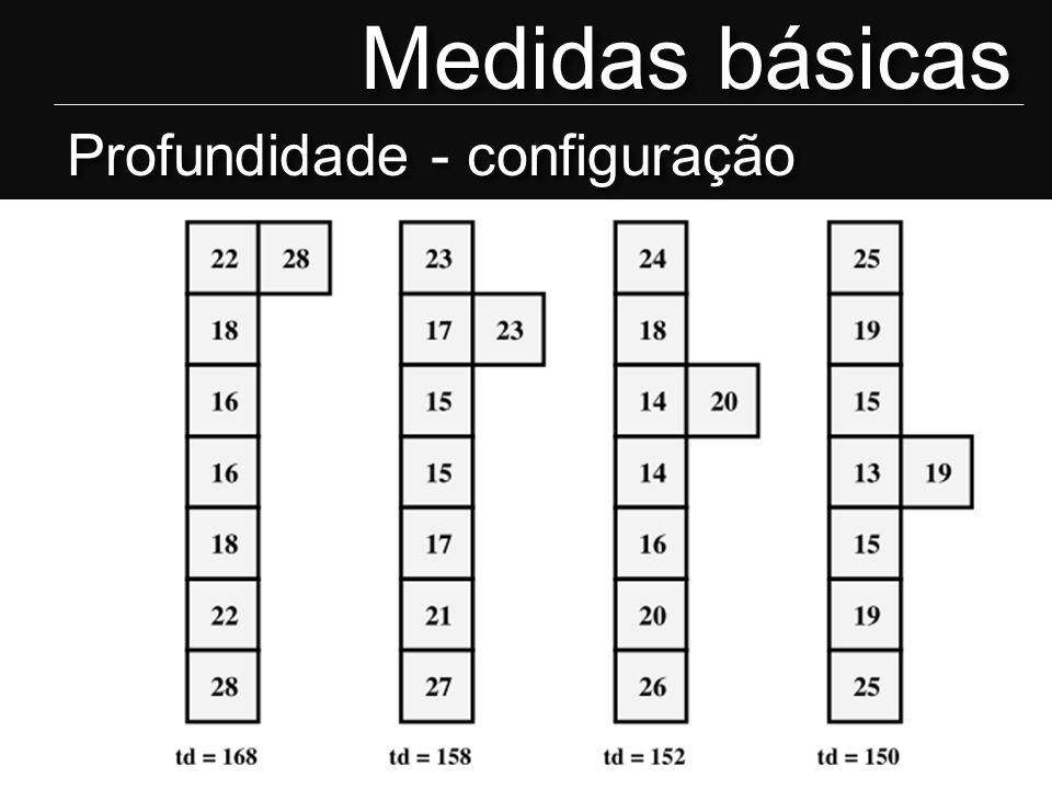 Medidas básicas Profundidade - configuração