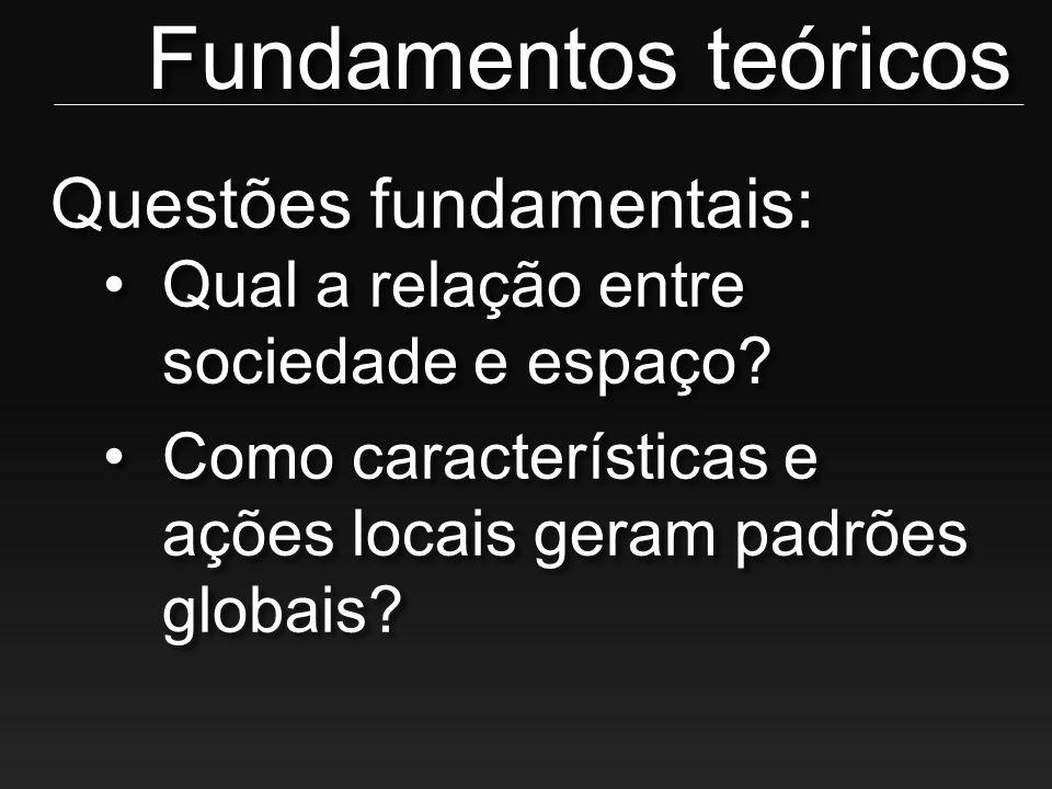 Fundamentos teóricos Questões fundamentais: