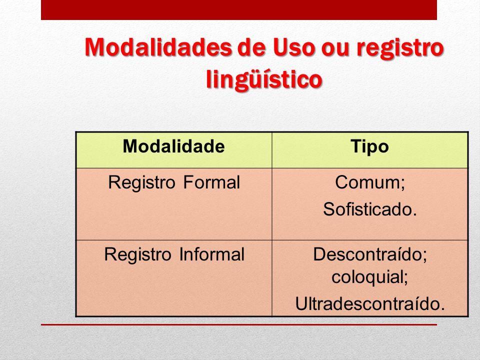 Modalidades de Uso ou registro lingüístico