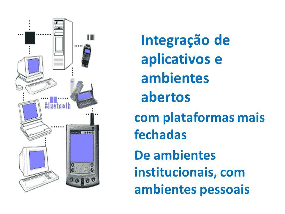 Integração de aplicativos e ambientes abertos