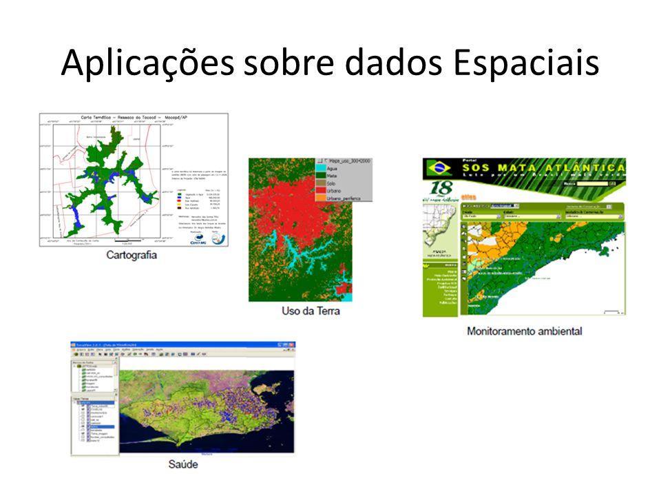 Aplicações sobre dados Espaciais