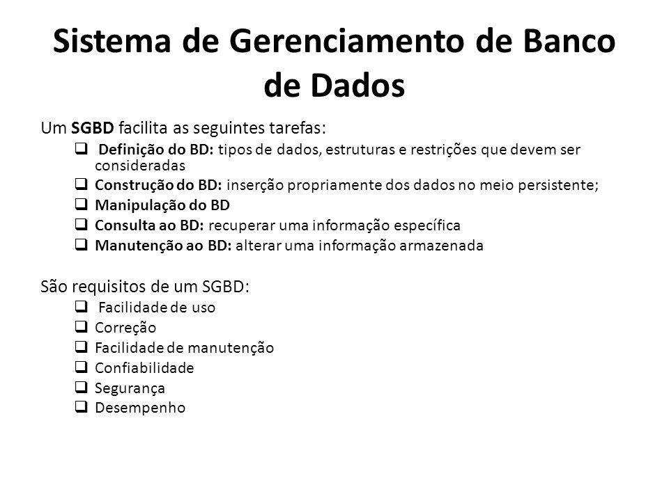 Sistema de Gerenciamento de Banco de Dados