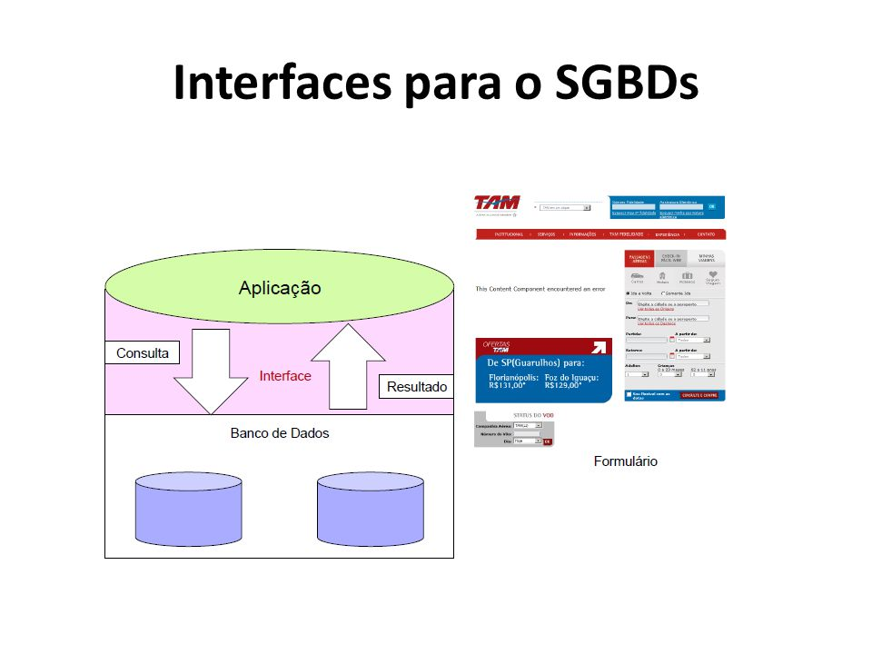 Interfaces para o SGBDs
