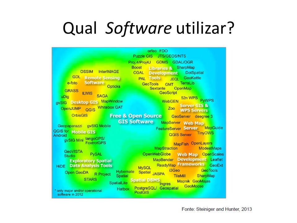Qual Software utilizar