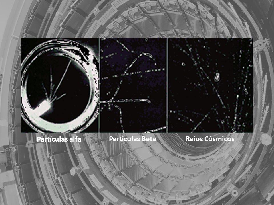 Partículas alfa Partículas Beta Raios Cósmicos