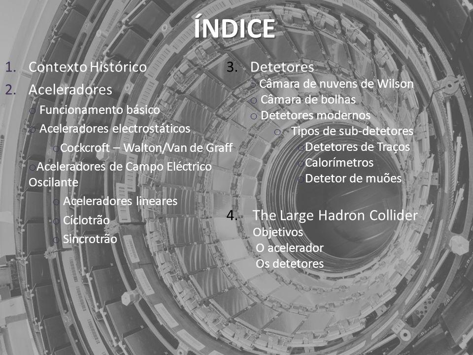 ÍNDICE Contexto Histórico Aceleradores 3. Detetores