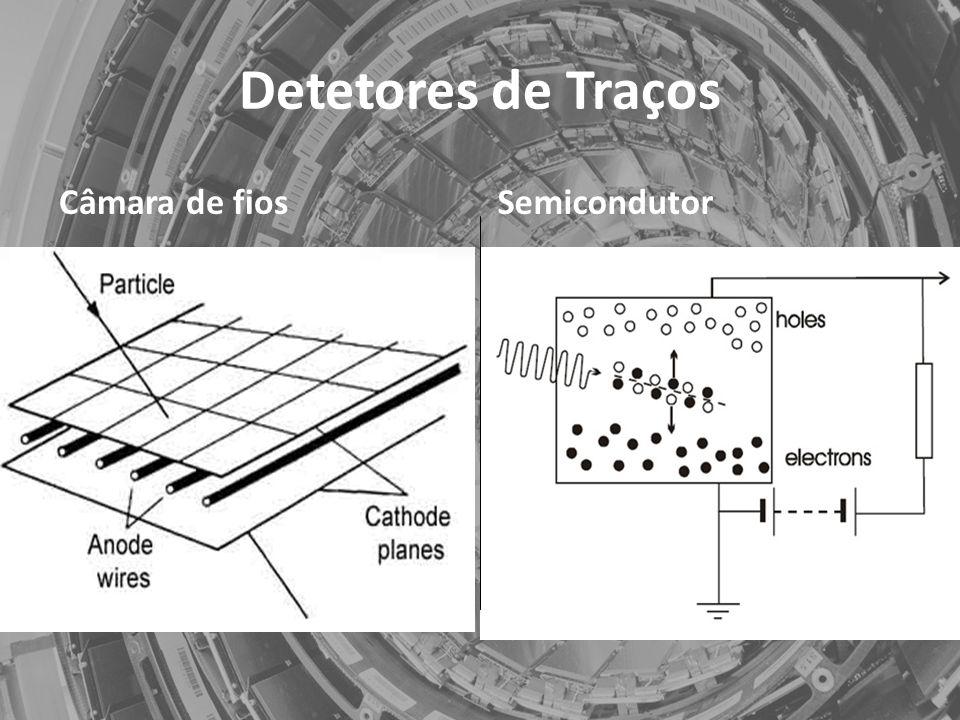Detetores de Traços Câmara de fios Semicondutor