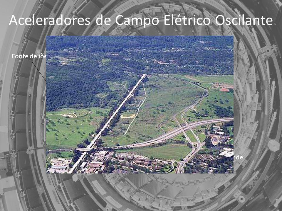 Aceleradores de Campo Elétrico Oscilante