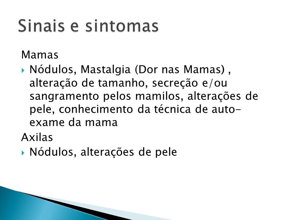 Sinais e sintomas Mamas