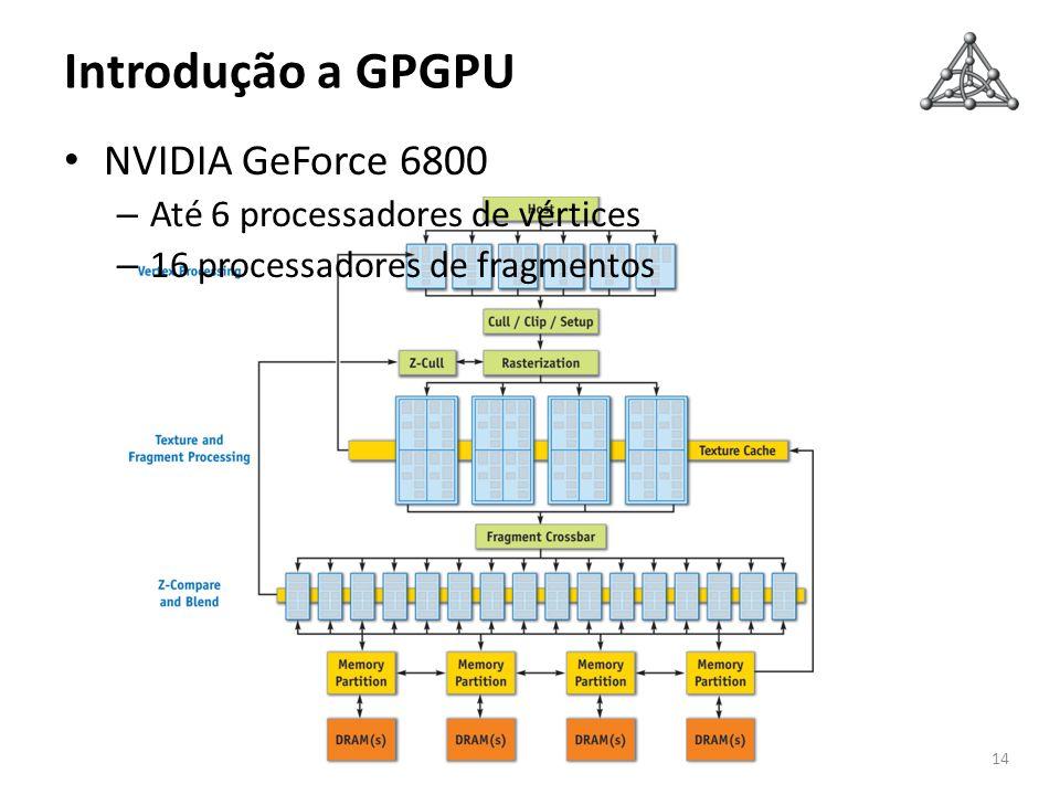 Introdução a GPGPU NVIDIA GeForce 6800 Até 6 processadores de vértices