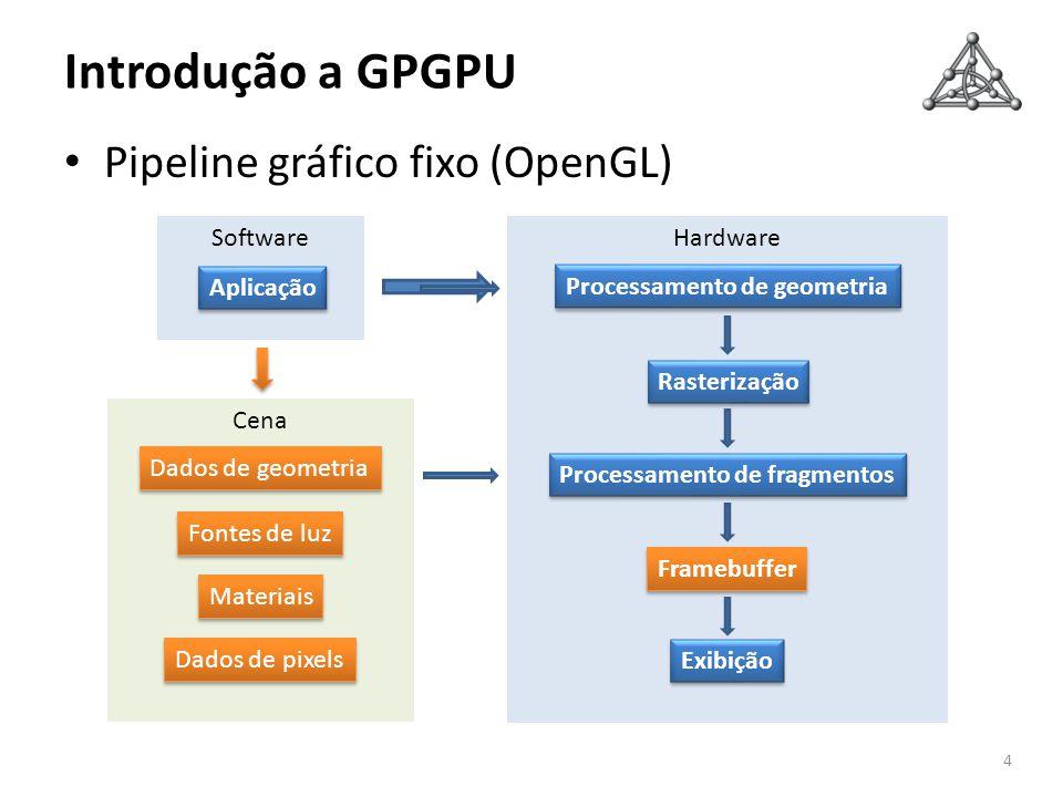 Introdução a GPGPU Pipeline gráfico fixo (OpenGL) Software Hardware