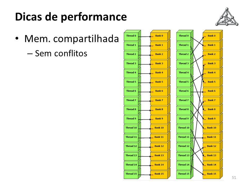 Dicas de performance Mem. compartilhada Sem conflitos
