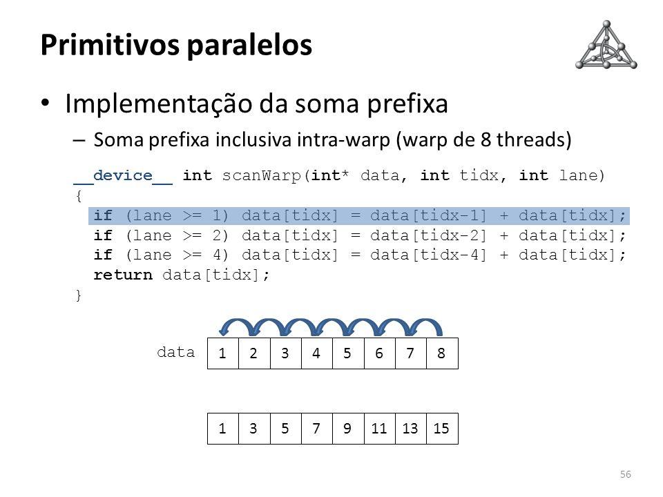 Primitivos paralelos Implementação da soma prefixa