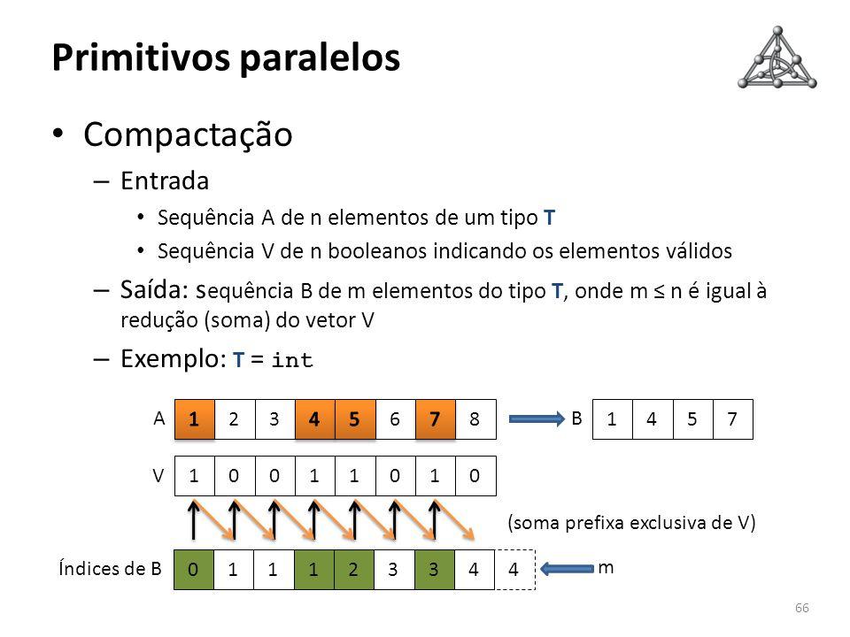 Primitivos paralelos Compactação Entrada