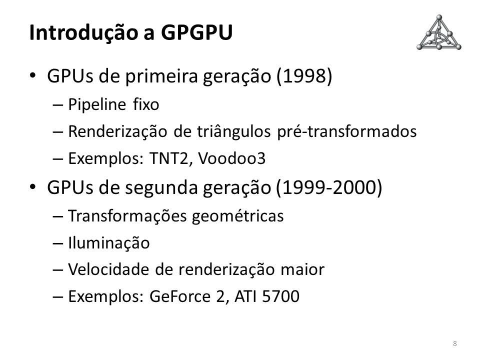 Introdução a GPGPU GPUs de primeira geração (1998)
