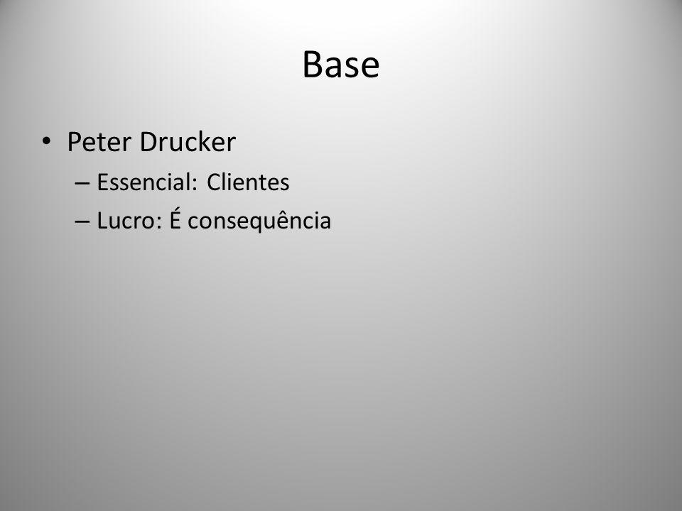 Base Peter Drucker Essencial: Clientes Lucro: É consequência