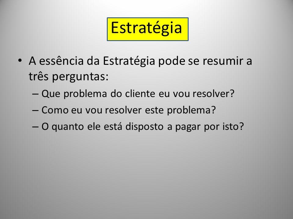 Estratégia A essência da Estratégia pode se resumir a três perguntas: