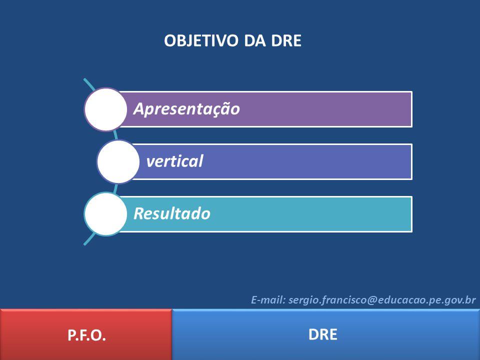 OBJETIVO DA DRE Apresentação vertical Resultado P.F.O. DRE