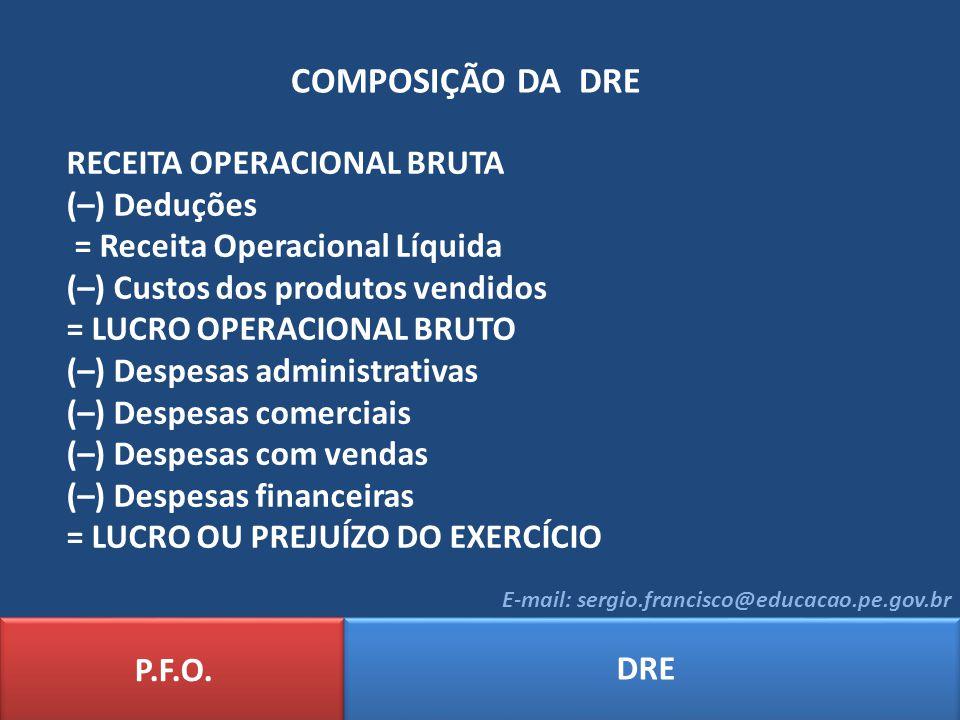COMPOSIÇÃO DA DRE