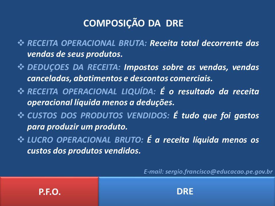 COMPOSIÇÃO DA DRE P.F.O. DRE