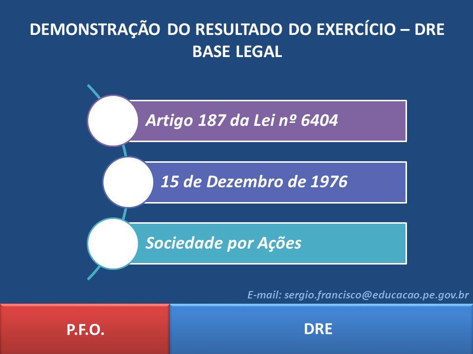DEMONSTRAÇÃO DO RESULTADO DO EXERCÍCIO – DRE BASE LEGAL