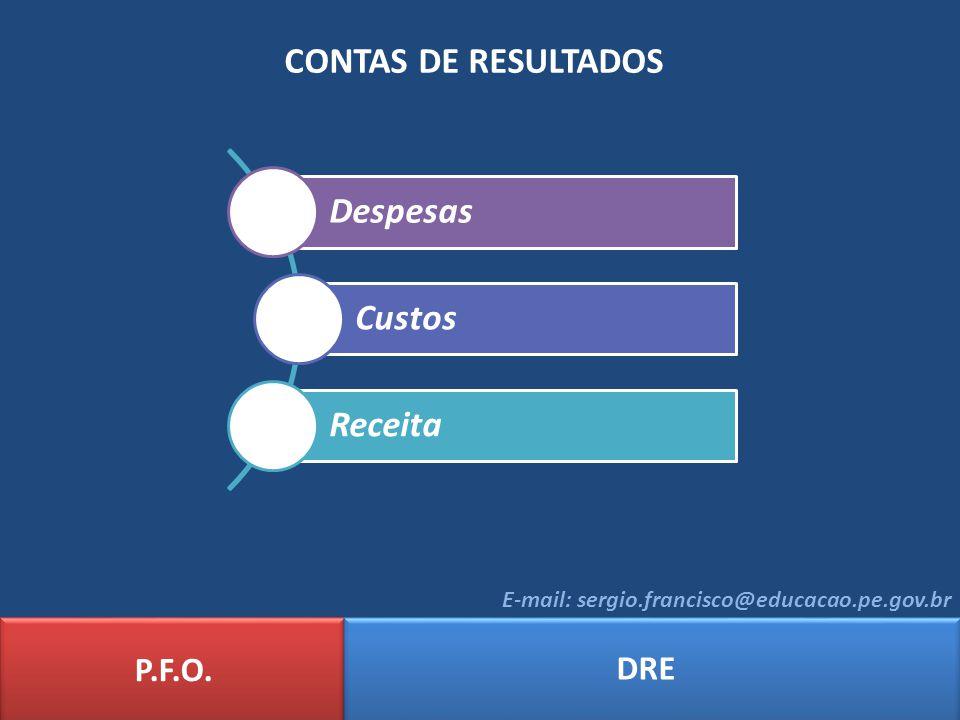 CONTAS DE RESULTADOS Despesas Custos Receita P.F.O. DRE