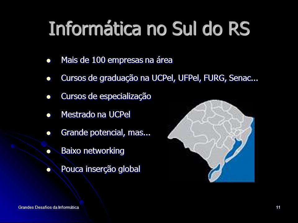 Informática no Sul do RS