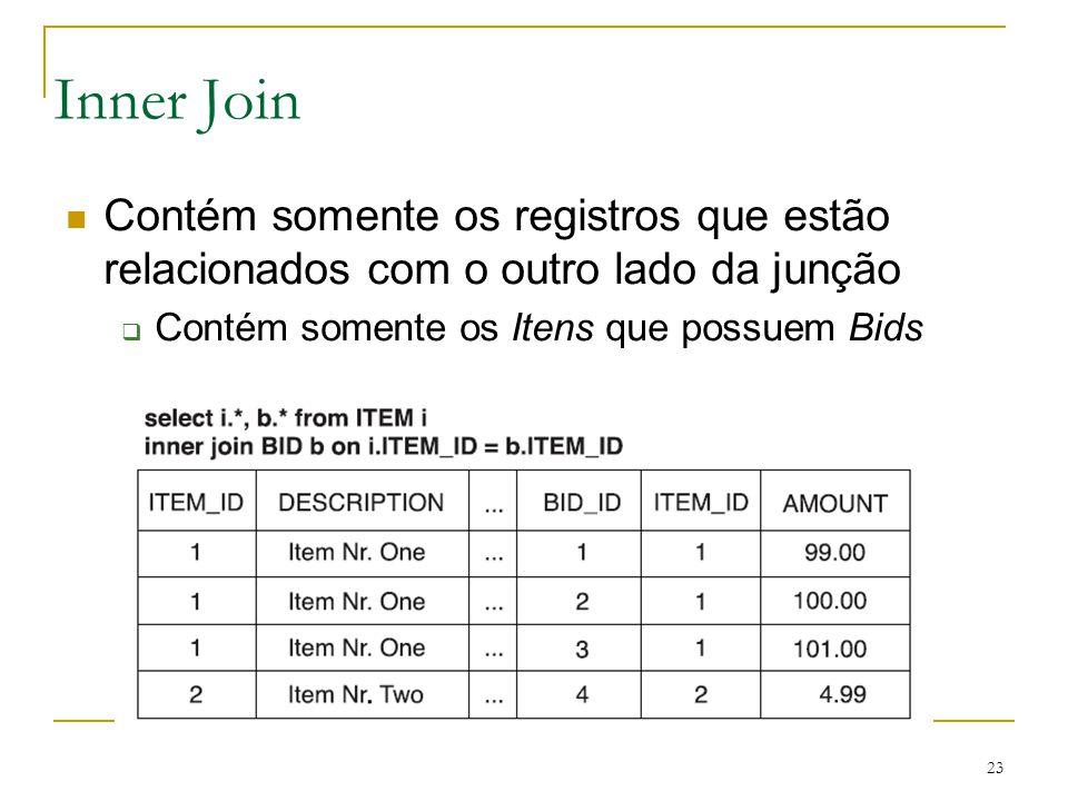 Inner Join Contém somente os registros que estão relacionados com o outro lado da junção.