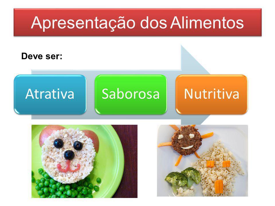 Apresentação dos Alimentos