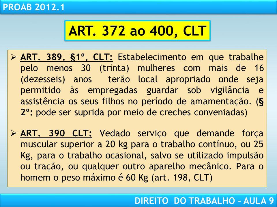 ART. 372 ao 400, CLT