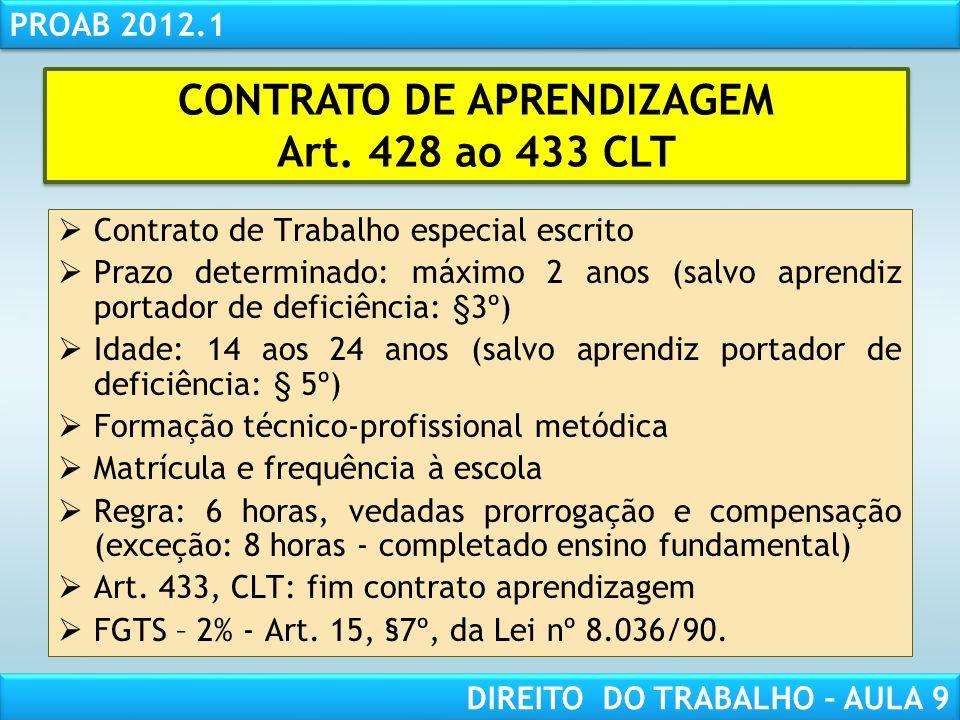 CONTRATO DE APRENDIZAGEM Art. 428 ao 433 CLT