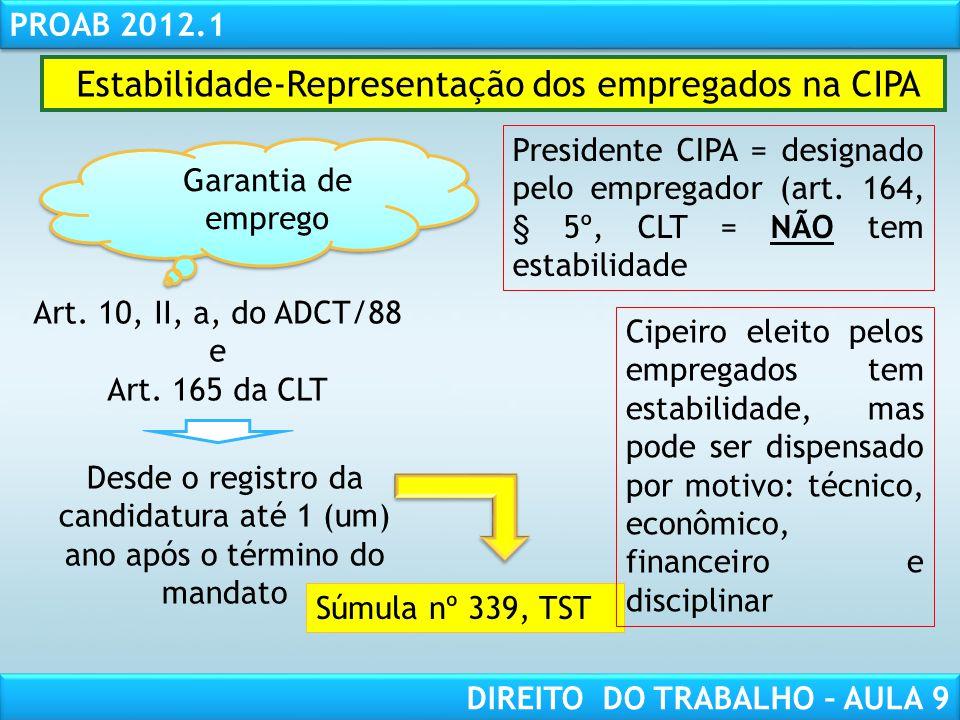 Estabilidade-Representação dos empregados na CIPA