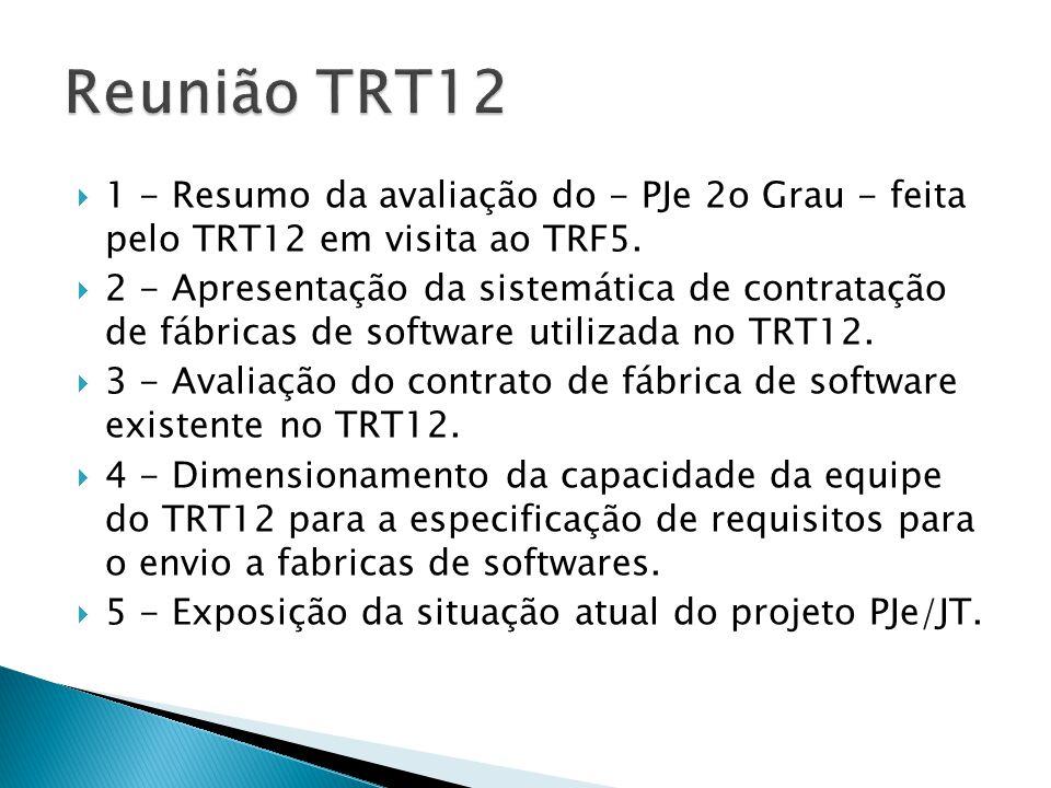 Reunião TRT12 1 - Resumo da avaliação do - PJe 2o Grau - feita pelo TRT12 em visita ao TRF5.