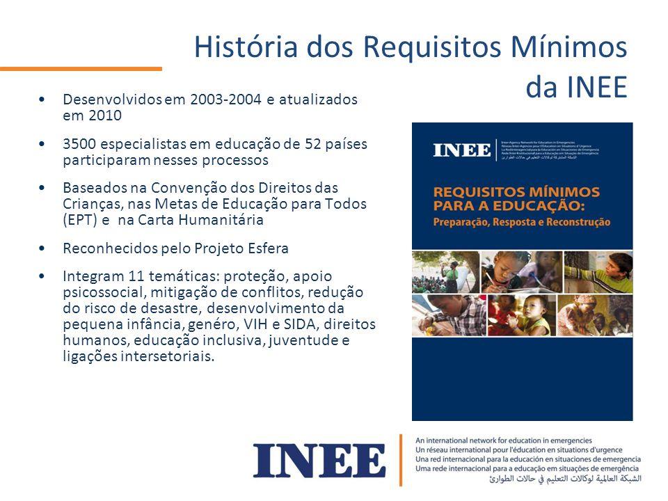 História dos Requisitos Mínimos da INEE