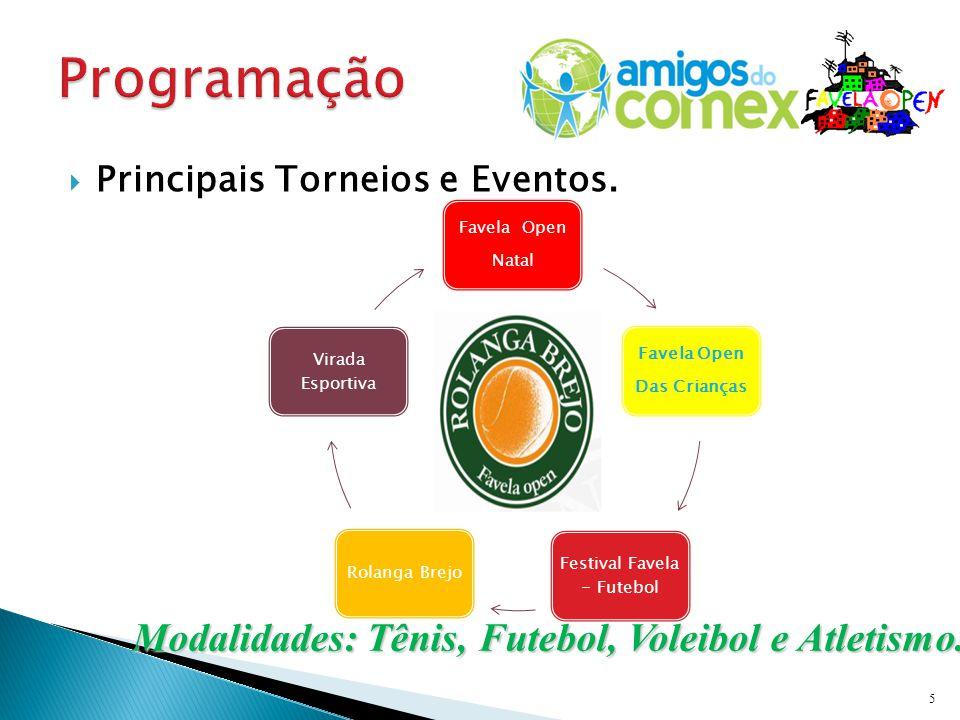 Festival Favela - Futebol