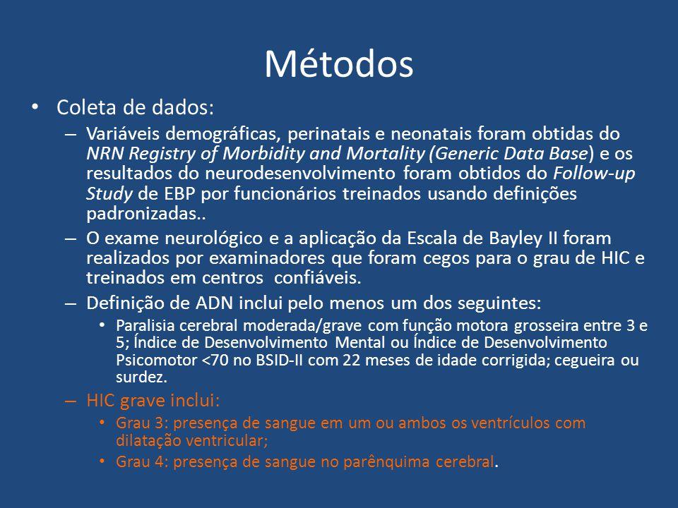 Métodos Coleta de dados: