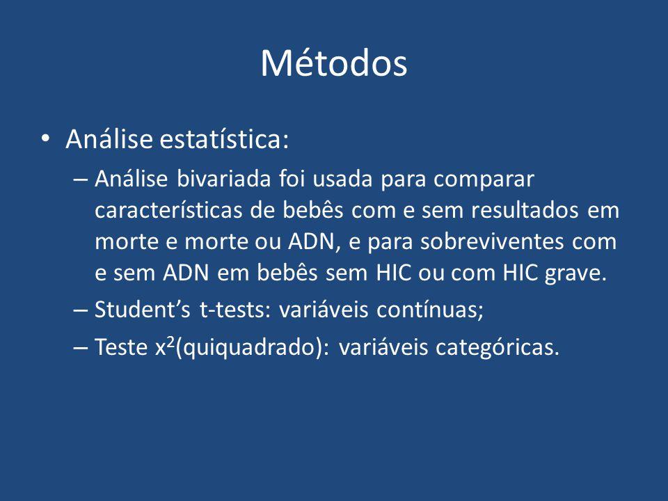 Métodos Análise estatística: