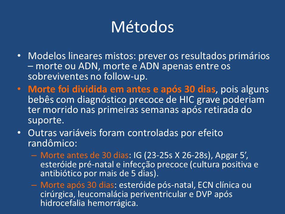 Métodos Modelos lineares mistos: prever os resultados primários – morte ou ADN, morte e ADN apenas entre os sobreviventes no follow-up.