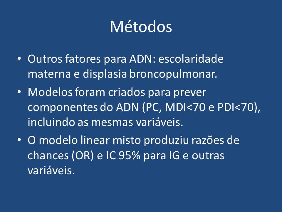 Métodos Outros fatores para ADN: escolaridade materna e displasia broncopulmonar.