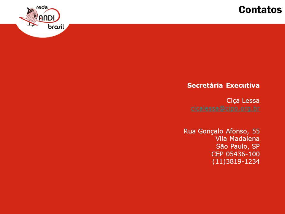 Contatos Secretária Executiva Ciça Lessa cicalessa@cipo.org.br