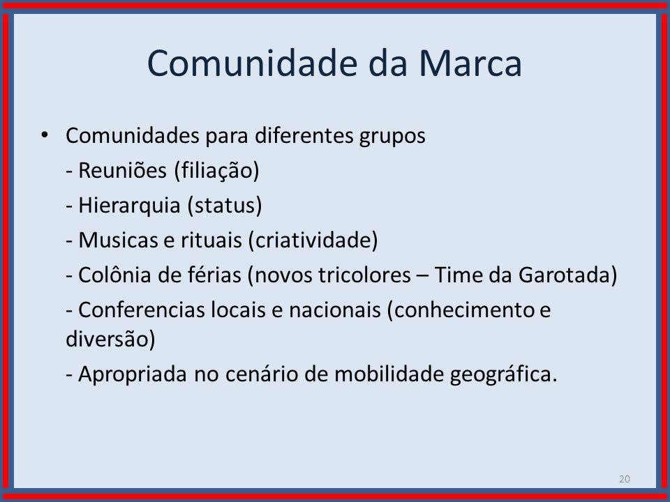 Comunidade da Marca Comunidades para diferentes grupos