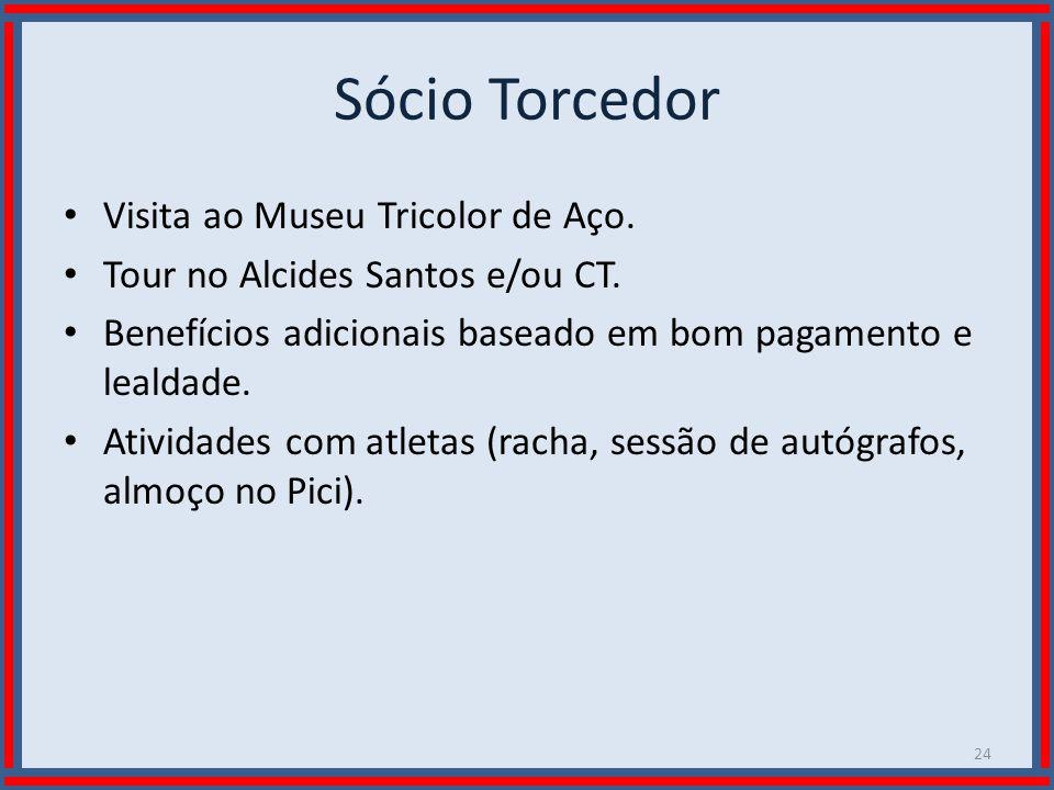 Sócio Torcedor Visita ao Museu Tricolor de Aço.