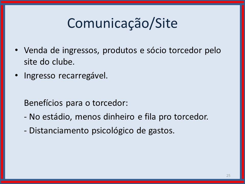 Comunicação/Site Venda de ingressos, produtos e sócio torcedor pelo site do clube. Ingresso recarregável.