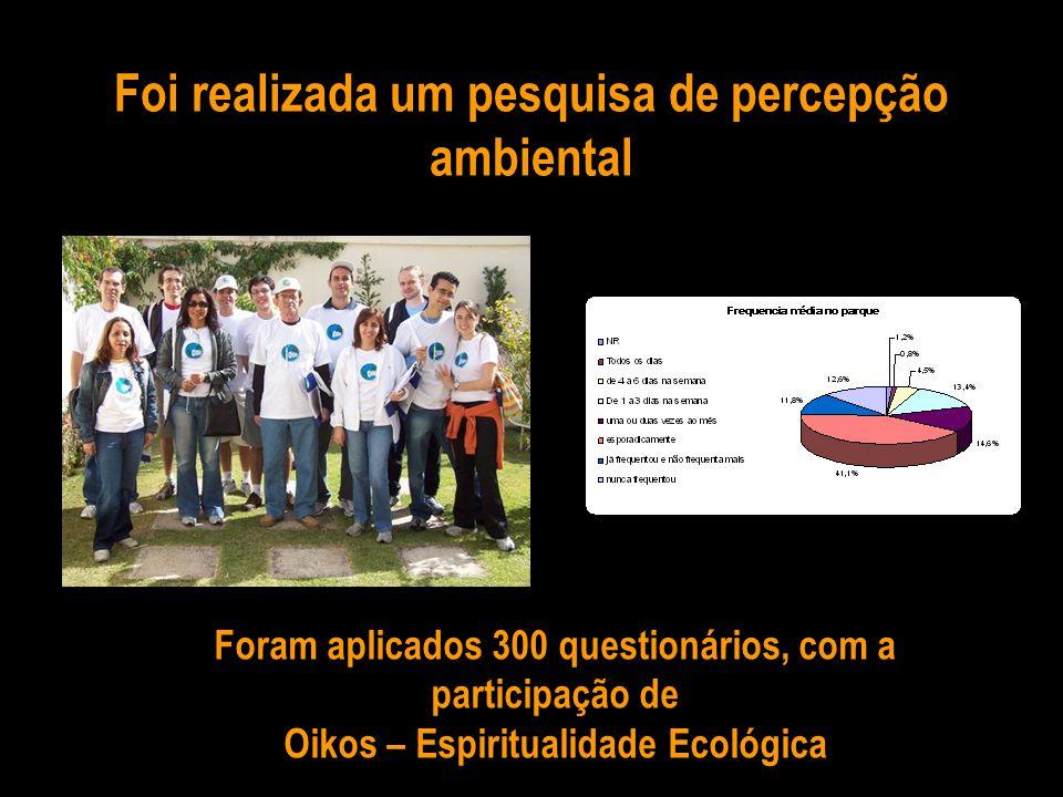 Foi realizada um pesquisa de percepção ambiental