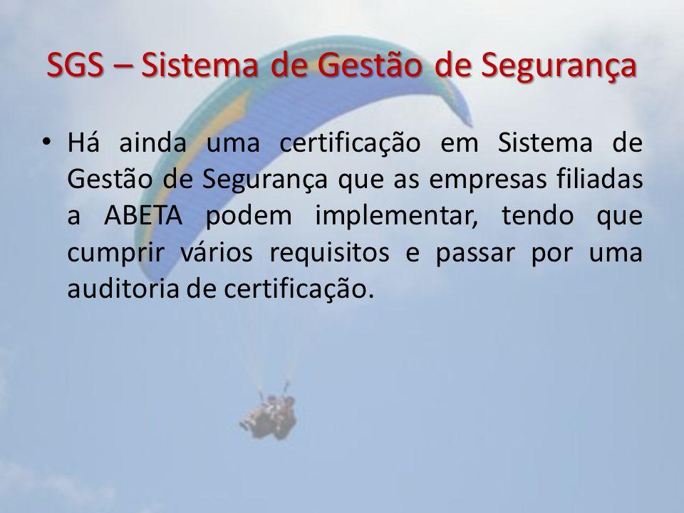 SGS – Sistema de Gestão de Segurança