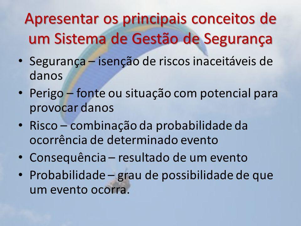 Apresentar os principais conceitos de um Sistema de Gestão de Segurança