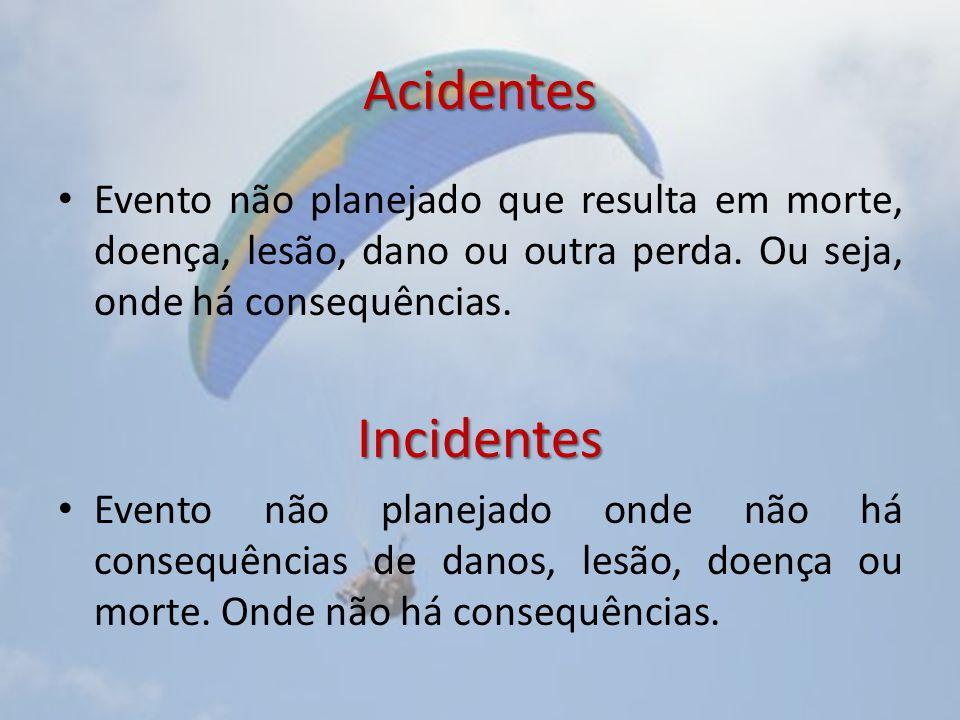 Acidentes Evento não planejado que resulta em morte, doença, lesão, dano ou outra perda. Ou seja, onde há consequências.