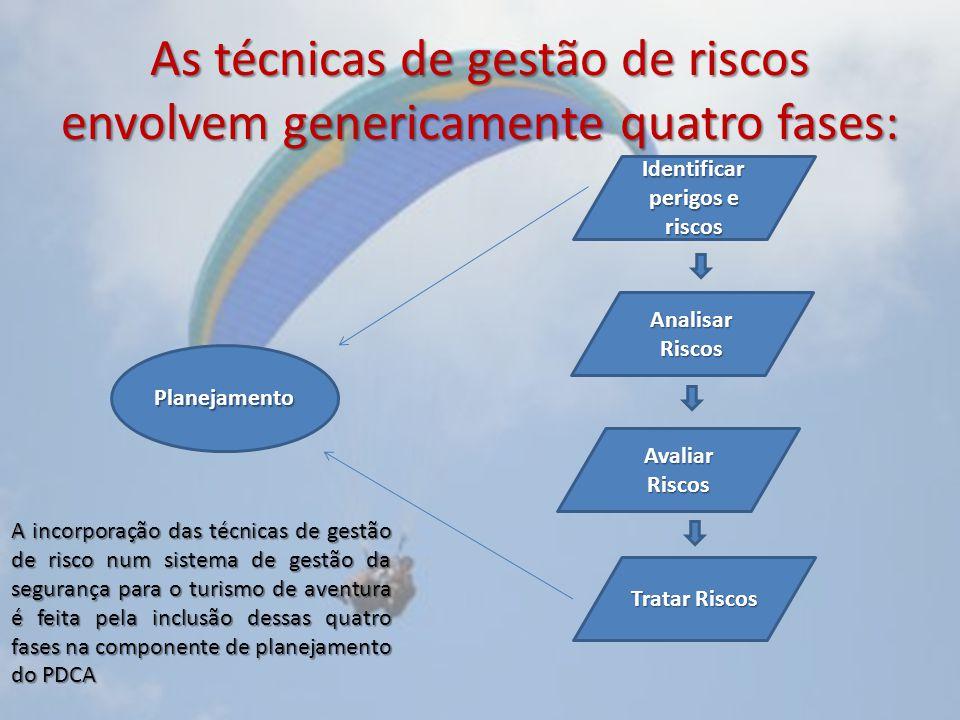 As técnicas de gestão de riscos envolvem genericamente quatro fases: