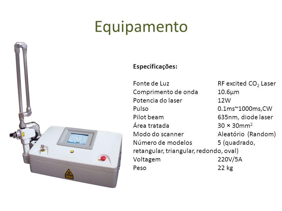 Equipamento Especificações: Fonte de Luz RF excited CO2 Laser