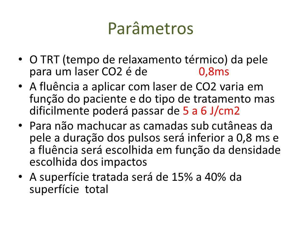 Parâmetros O TRT (tempo de relaxamento térmico) da pele para um laser CO2 é de 0,8ms.